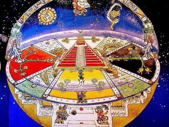 Resultado de imagen para ASTROLOGIA MAYA