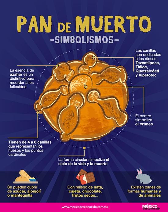 Pan de muerto receta original y fácil